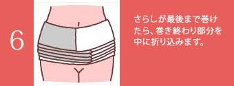 腹帯の巻き方